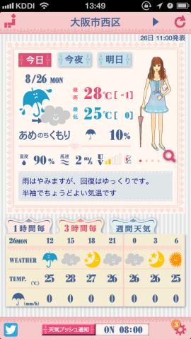 『おしゃれ天気』